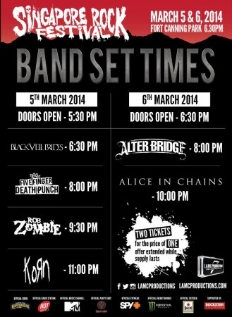 SRF Band Set Timings
